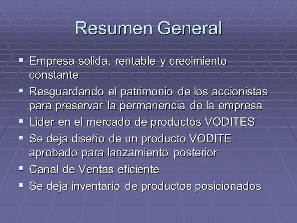 Resumen General Empresa solida, rentable y crecimiento constante Empresa solida, rentable y crecimiento constante Resguardando el patrimonio de los ac