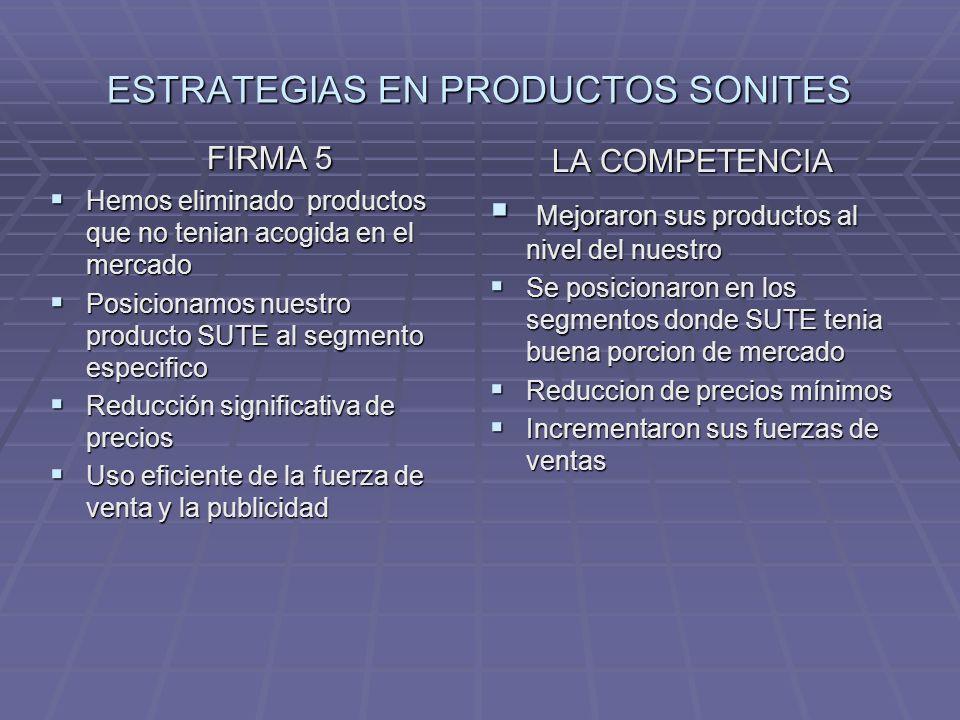 FIRMA 5 Hemos eliminado productos que no tenian acogida en el mercado Hemos eliminado productos que no tenian acogida en el mercado Posicionamos nuest