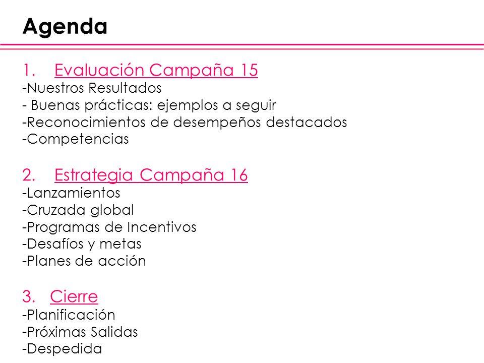 Nuestros Resultados de Campaña 15 Seleccione aquellos resultados que quiere compartir con el equipo: Ejemplos: Resultados de la Zona: Números de la Campaña vs Campaña anterior / Año anterior.