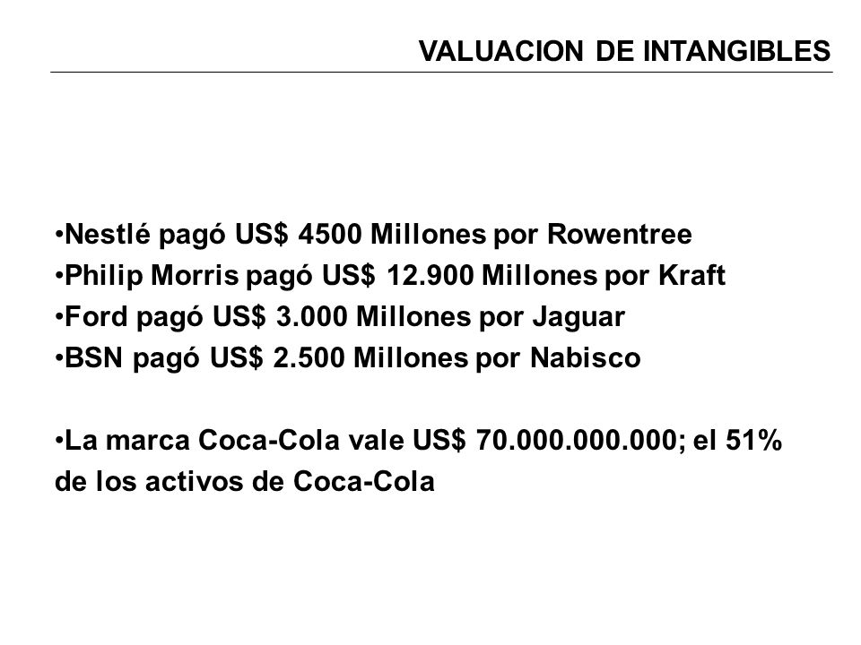 VALUACION DE INTANGIBLES Nestlé pagó US$ 4500 Millones por Rowentree Philip Morris pagó US$ 12.900 Millones por Kraft Ford pagó US$ 3.000 Millones por