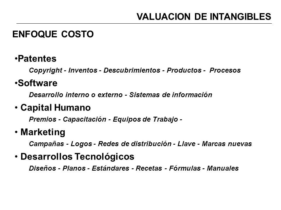 VALUACION DE INTANGIBLES Patentes Copyright - Inventos - Descubrimientos - Productos - Procesos Software Desarrollo interno o externo - Sistemas de in