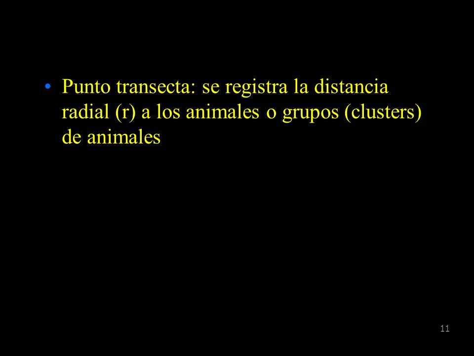10 La distancias perpendiculares (x) pueden ser calculadas tomando la distancia radial (r) desde la línea transecta hasta el individuo, y el ángulo θ,