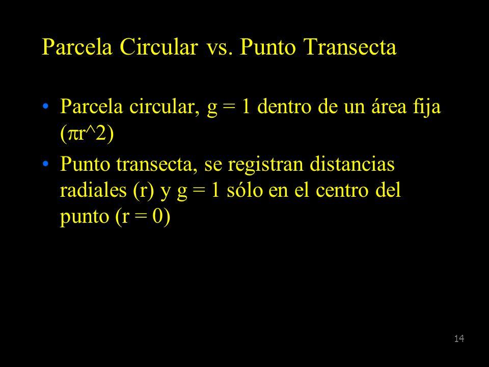 13 Banda Transecta vs. Línea Transecta Banda transecta, g = 1 dentro de un área fija (2WL) Línea transecta, se registran distancias perpendiculares (x