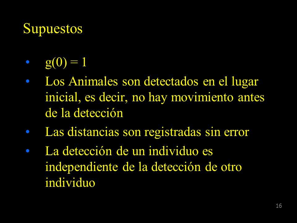 15 Unidades muestreales Al azar respecto a la distribución del animal Unidades a lo largo de caminos y rutas pueden no representar muestreo al azar Lí
