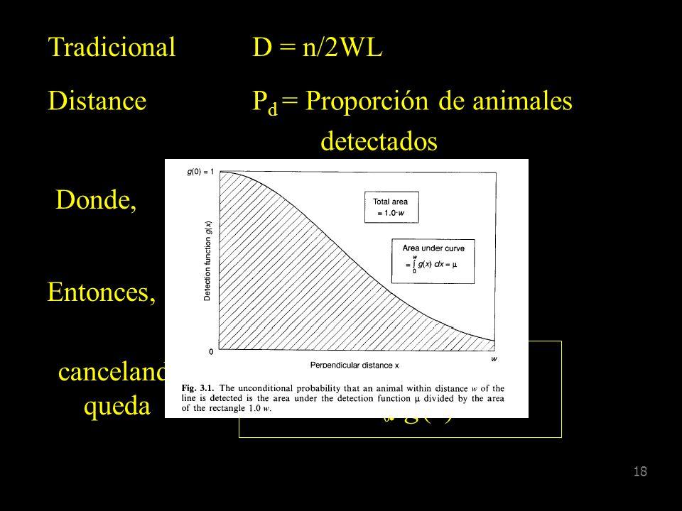 17 Función de detección g(y) = probabilidad de detección dado que el animal se encuentra a una distancia y del centro de la línea o del punto g(y) = g