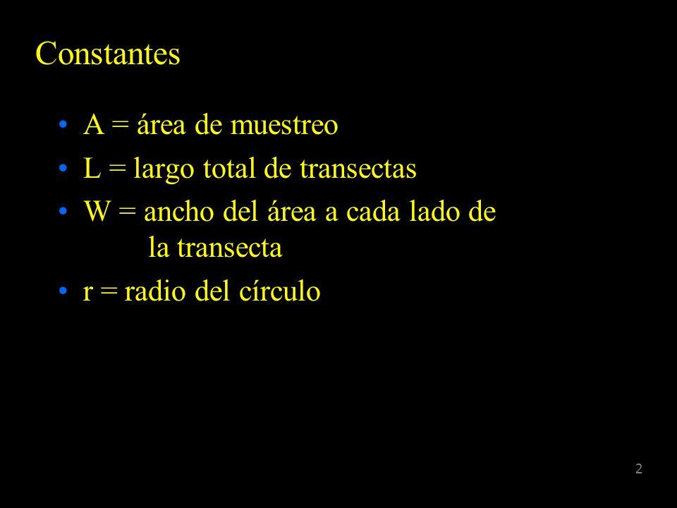 2 Constantes A = área de muestreo L = largo total de transectas W = ancho del área a cada lado de la transecta r = radio del círculo