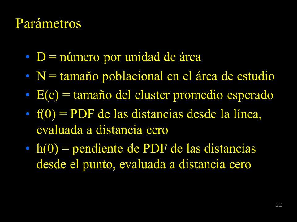 21 Objetos en grupo o Clusters n = número de clusters Si se cuentan los individuos en cada cluster (c), puede estimarse el tamaño de cluster promedio