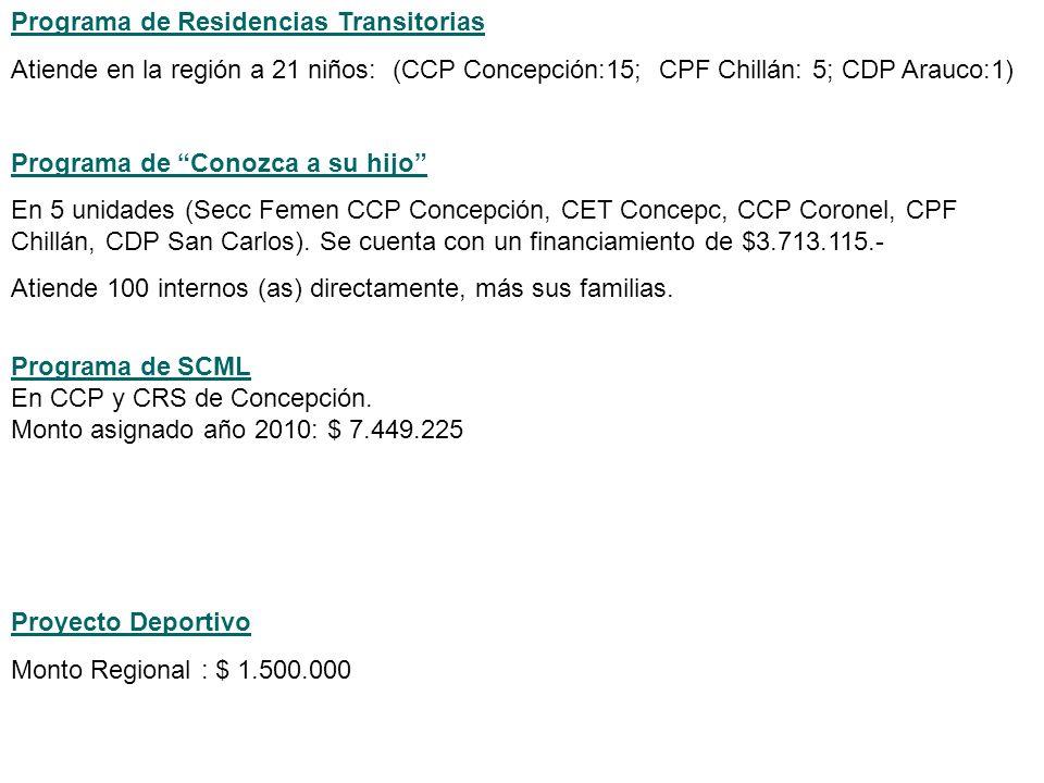Programa de Residencias Transitorias Atiende en la región a 21 niños: (CCP Concepción:15; CPF Chillán: 5; CDP Arauco:1) Programa de Conozca a su hijo