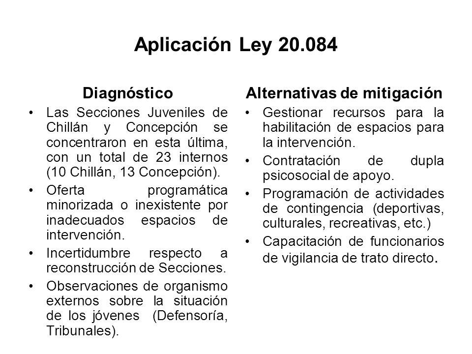 Aplicación Ley 20.084 Diagnóstico Las Secciones Juveniles de Chillán y Concepción se concentraron en esta última, con un total de 23 internos (10 Chil