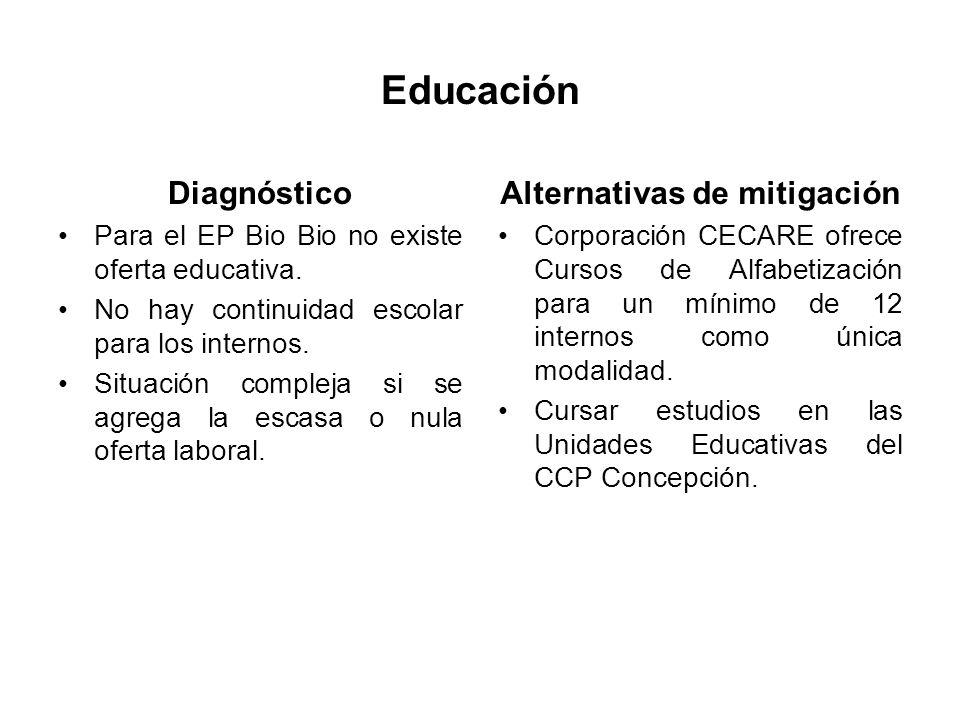 Educación Diagnóstico Para el EP Bio Bio no existe oferta educativa. No hay continuidad escolar para los internos. Situación compleja si se agrega la