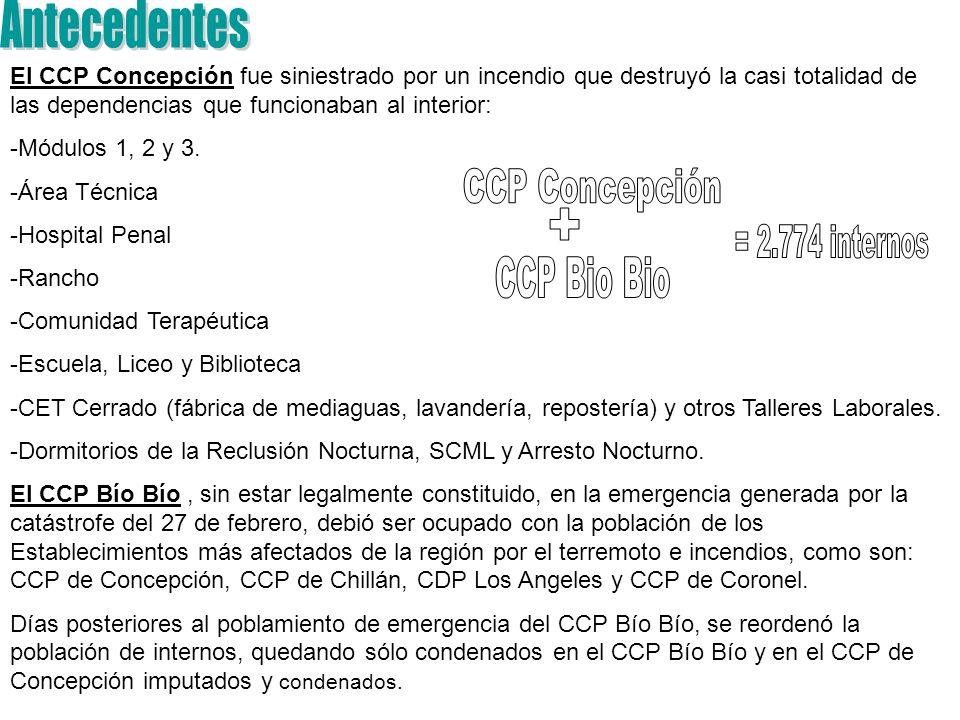 El CCP Concepción fue siniestrado por un incendio que destruyó la casi totalidad de las dependencias que funcionaban al interior: -Módulos 1, 2 y 3. -