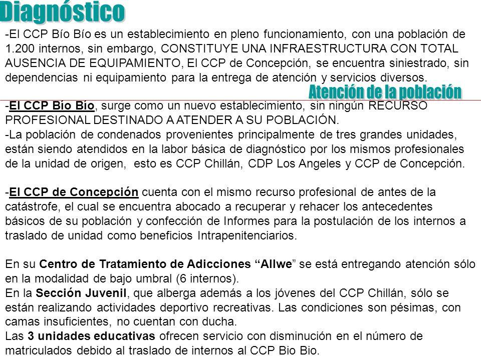 -El CCP Bío Bío es un establecimiento en pleno funcionamiento, con una población de 1.200 internos, sin embargo, CONSTITUYE UNA INFRAESTRUCTURA CON TO