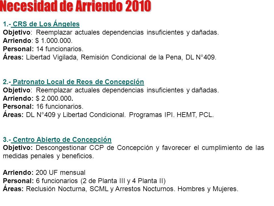 1.- CRS de Los Ángeles Objetivo: Reemplazar actuales dependencias insuficientes y dañadas. Arriendo: $ 1.000.000. Personal: 14 funcionarios. Áreas: Li