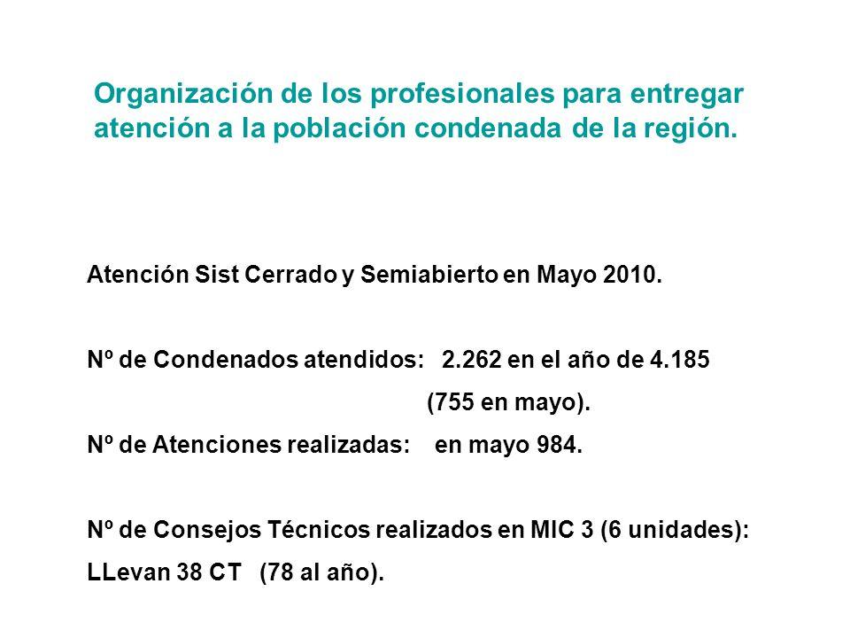 Organización de los profesionales para entregar atención a la población condenada de la región. Atención Sist Cerrado y Semiabierto en Mayo 2010. Nº d