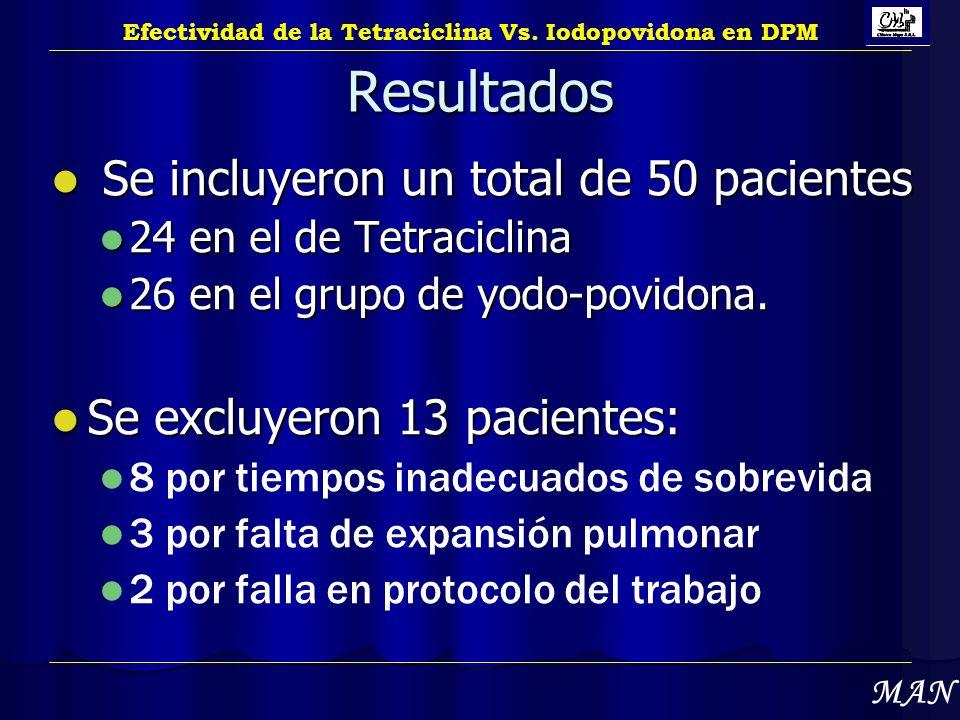 Resultados Se incluyeron un total de 50 pacientes Se incluyeron un total de 50 pacientes 24 en el de Tetraciclina 24 en el de Tetraciclina 26 en el gr