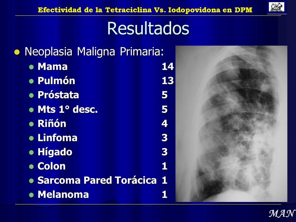 Resultados Neoplasia Maligna Primaria: Neoplasia Maligna Primaria: Mama14 Mama14 Pulmón 13 Pulmón 13 Próstata5 Próstata5 Mts 1° desc.5 Mts 1° desc.5 R