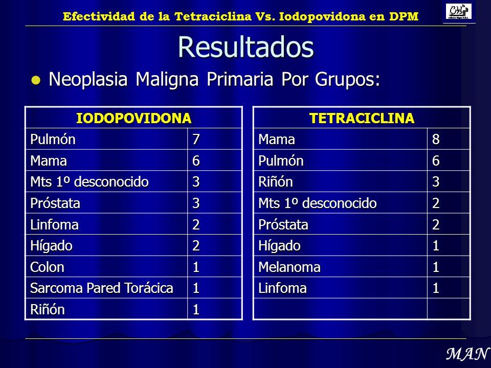 Resultados Neoplasia Maligna Primaria Por Grupos: Neoplasia Maligna Primaria Por Grupos: TETRACICLINA Mama8 Pulmón6 Riñón3 Mts 1º desconocido 2 Prósta