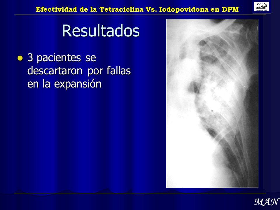Resultados 3 pacientes se descartaron por fallas en la expansión 3 pacientes se descartaron por fallas en la expansión Efectividad de la Tetraciclina