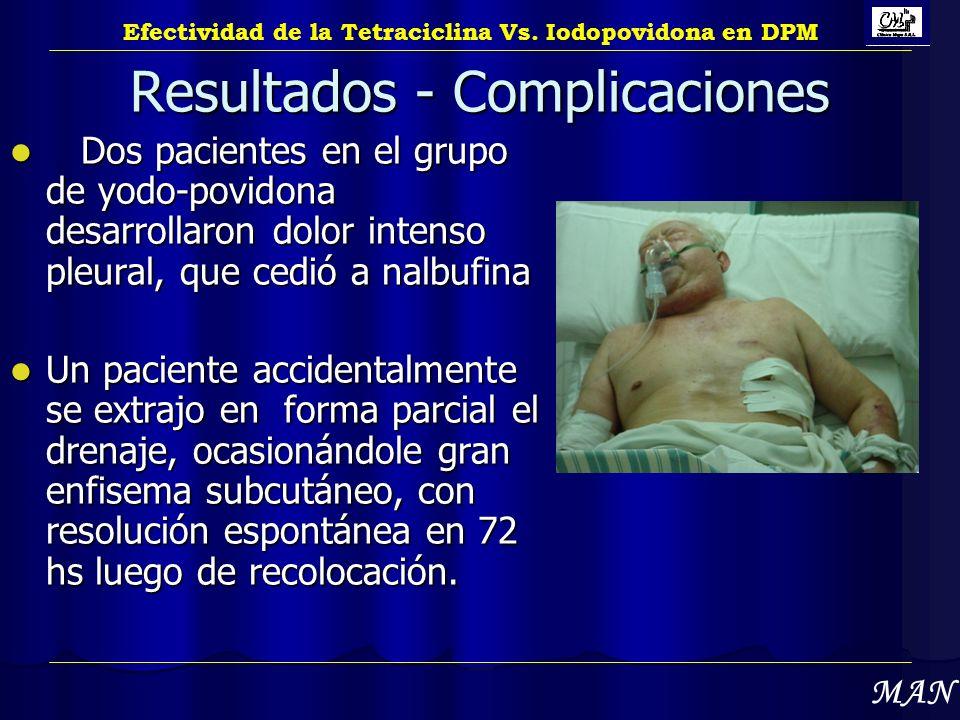 Resultados - Complicaciones Dos pacientes en el grupo de yodo-povidona desarrollaron dolor intenso pleural, que cedió a nalbufina Dos pacientes en el