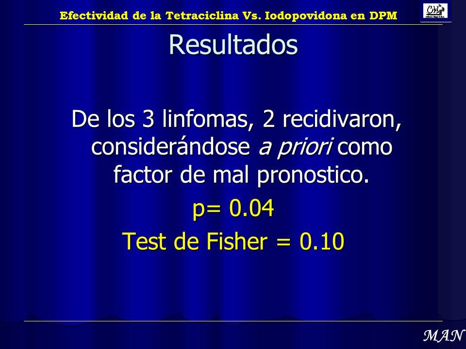 Resultados De los 3 linfomas, 2 recidivaron, considerándose a priori como factor de mal pronostico. De los 3 linfomas, 2 recidivaron, considerándose a