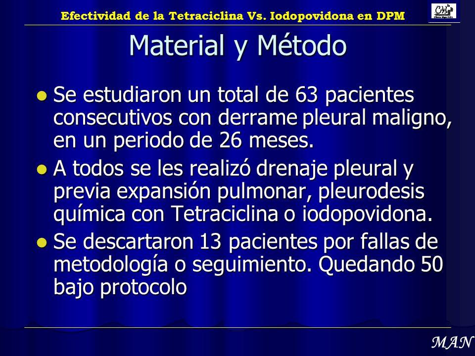 Material y Método Se estudiaron un total de 63 pacientes consecutivos con derrame pleural maligno, en un periodo de 26 meses. Se estudiaron un total d