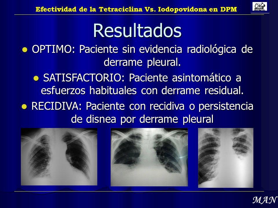Efectividad de la Tetraciclina Vs. Iodopovidona en DPM Resultados OPTIMO: Paciente sin evidencia radiológica de derrame pleural. OPTIMO: Paciente sin