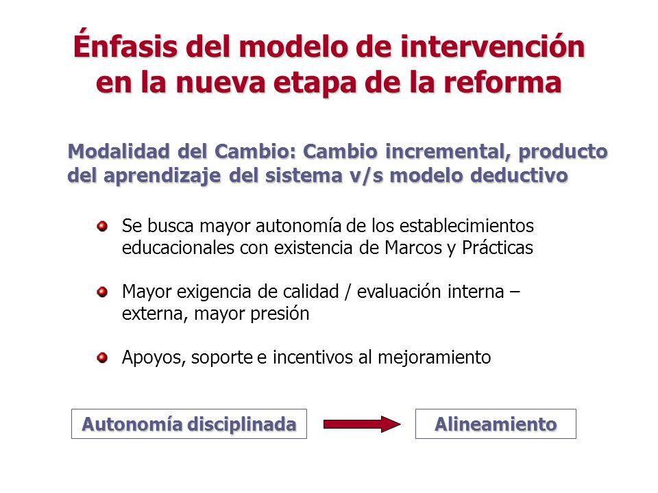 Énfasis del modelo de intervención en la nueva etapa de la reforma Se busca mayor autonomía de los establecimientos educacionales con existencia de Ma