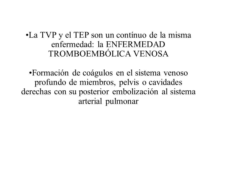 La TVP y el TEP son un contínuo de la misma enfermedad: la ENFERMEDAD TROMBOEMBÓLICA VENOSA Formación de coágulos en el sistema venoso profundo de mie