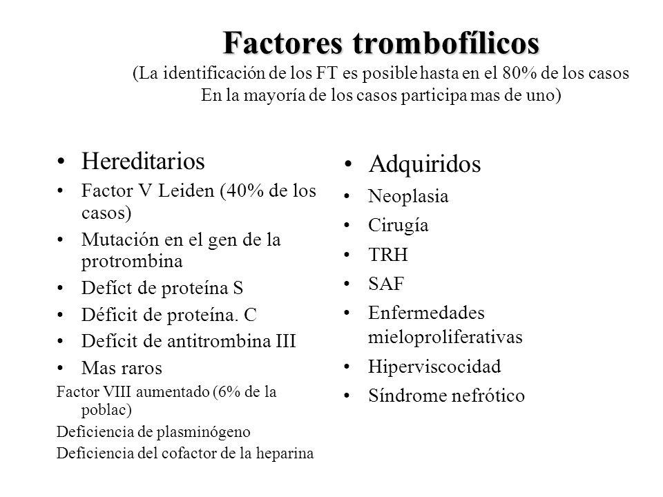 Factores trombofílicos Factores trombofílicos (La identificación de los FT es posible hasta en el 80% de los casos En la mayoría de los casos particip
