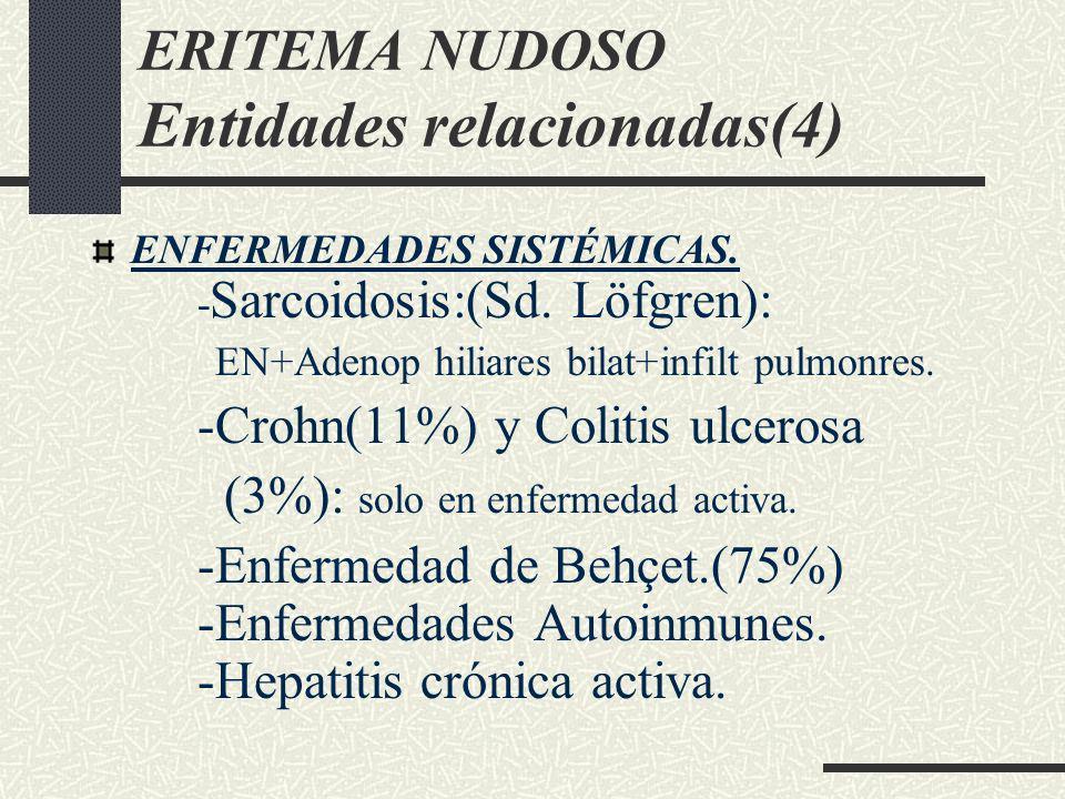 ERITEMA NUDOSO Entidades relacionadas(4) ENFERMEDADES SISTÉMICAS. - Sarcoidosis:(Sd. Löfgren): EN+Adenop hiliares bilat+infilt pulmonres. -Crohn(11%)