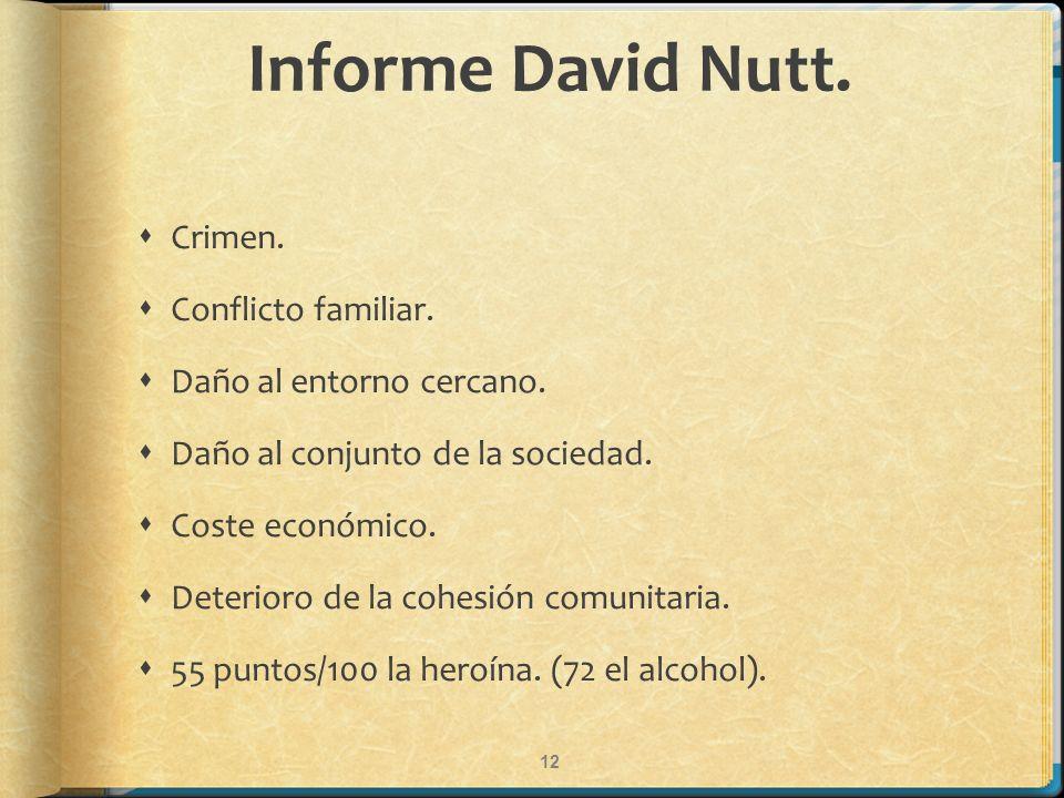 Informe David Nutt. Crimen. Conflicto familiar. Daño al entorno cercano. Daño al conjunto de la sociedad. Coste económico. Deterioro de la cohesión co
