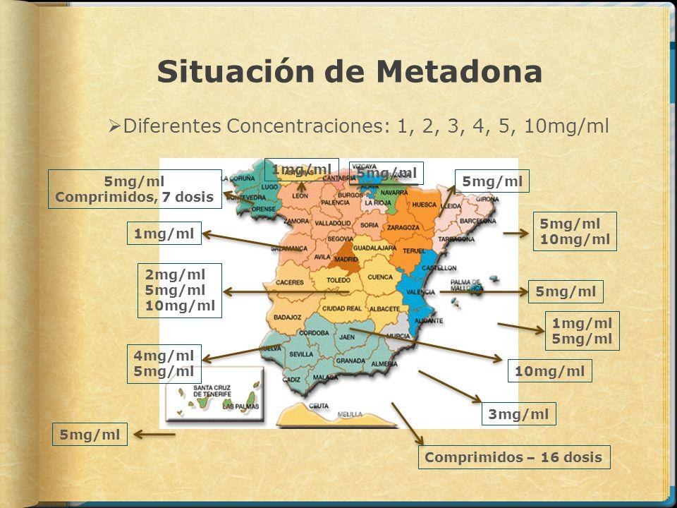 Diferentes Concentraciones: 1, 2, 3, 4, 5, 10mg/ml 5mg/ml 10mg/ml 5mg/ml 1mg/ml 5mg/ml 10mg/ml 3mg/ml 2mg/ml 5mg/ml 10mg/ml 4mg/ml 5mg/ml 1mg/ml 5mg/m