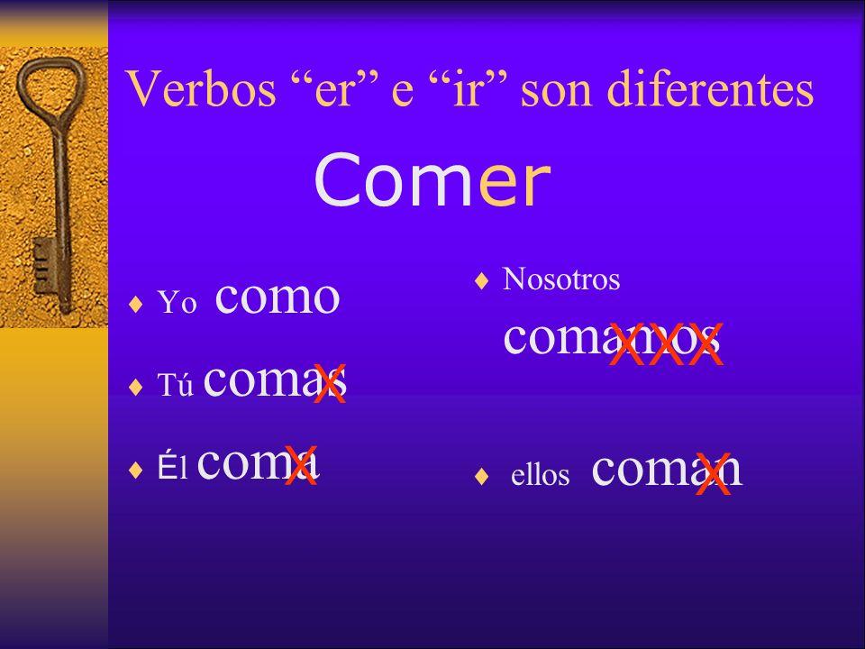Escriban los pronombres en inglés Qué significa? Yo Tú É l Nosotros Ellos singular Plural ?