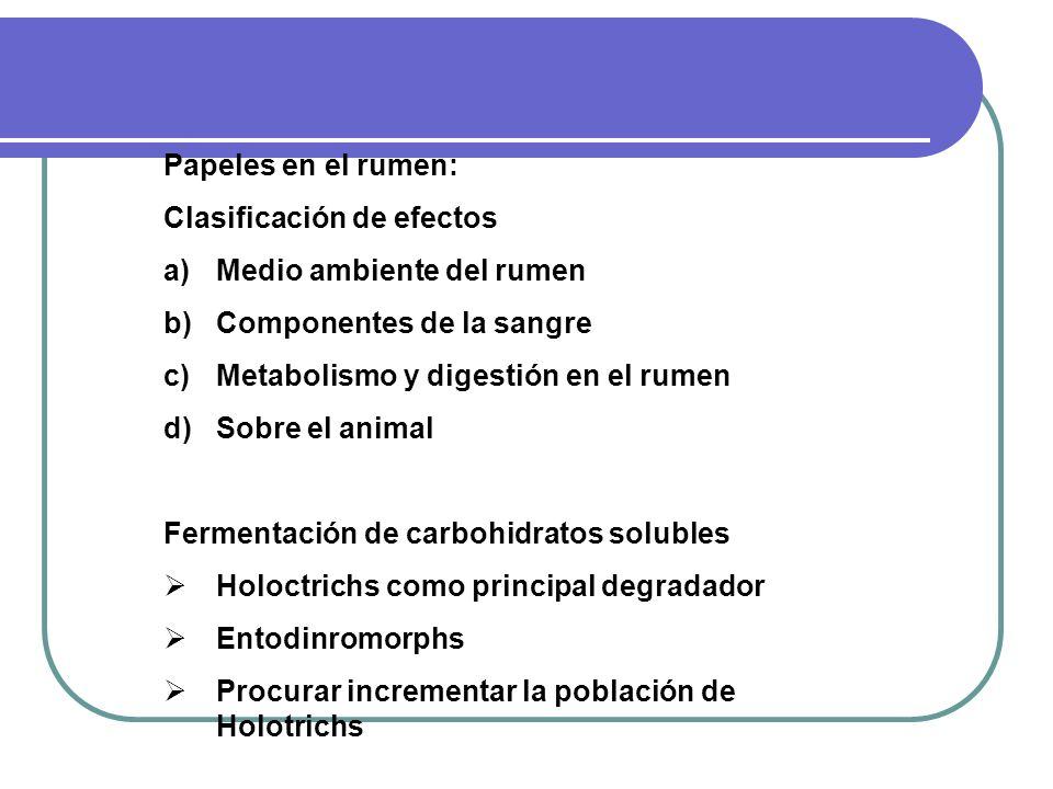 Papeles en el rumen: Clasificación de efectos a)Medio ambiente del rumen b)Componentes de la sangre c)Metabolismo y digestión en el rumen d)Sobre el a