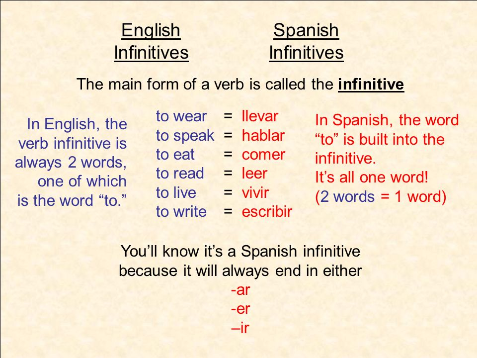 English Infinitives Spanish Infinitives The main form of a verb is called the infinitive In English, the verb infinitive is always 2 words, one of whi