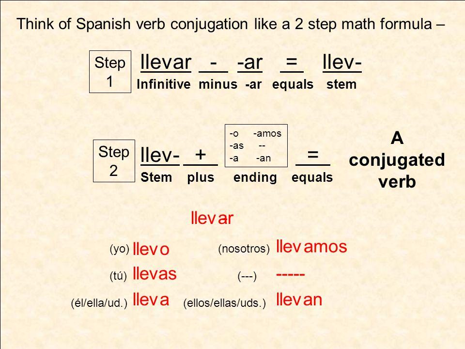 llevar llevo ----- llev as a amos an Think of Spanish verb conjugation like a 2 step math formula – - (yo) (tú) (él/ella/ud.) (nosotros) (ellos/ellas/