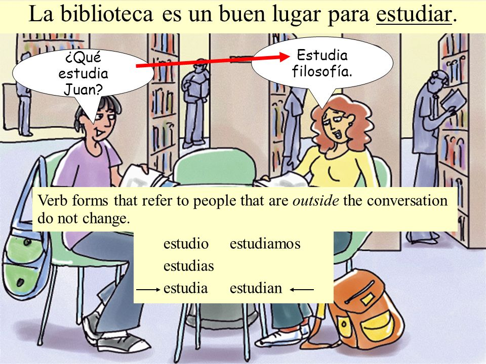 estudioestudiamos estudias estudiaestudian La biblioteca es un buen lugar para estudiar. Verb forms that refer to people that are outside the conversa