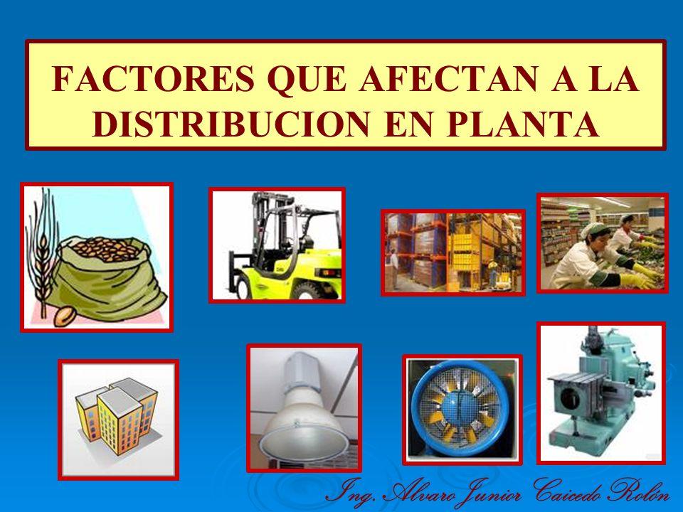 FACTORES QUE AFECTAN A LA DISTRIBUCION EN PLANTA Ing. Alvaro Junior Caicedo Rolón