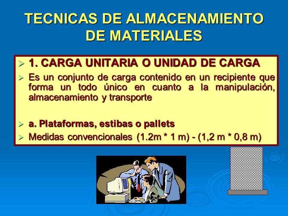 TECNICAS DE ALMACENAMIENTO DE MATERIALES 1. CARGA UNITARIA O UNIDAD DE CARGA 1. CARGA UNITARIA O UNIDAD DE CARGA Es un conjunto de carga contenido en