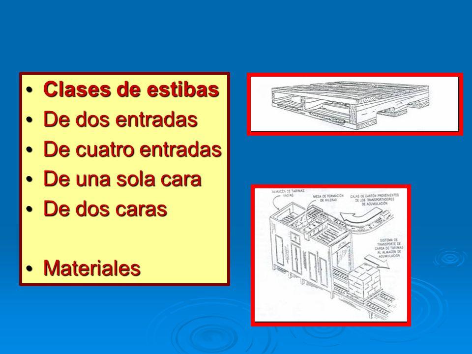 Clases de estibas Clases de estibas De dos entradas De dos entradas De cuatro entradas De cuatro entradas De una sola cara De una sola cara De dos car