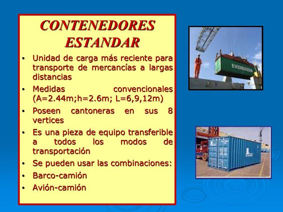 CONTENEDORES ESTANDAR Unidad de carga más reciente para transporte de mercancías a largas distancias Unidad de carga más reciente para transporte de m