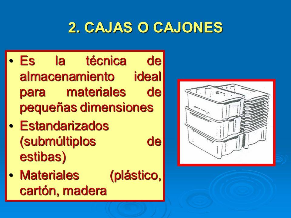 2. CAJAS O CAJONES Es la técnica de almacenamiento ideal para materiales de pequeñas dimensiones Es la técnica de almacenamiento ideal para materiales