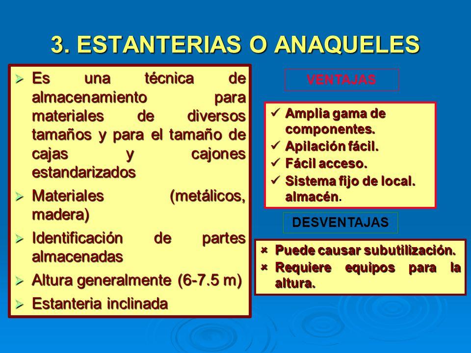 3. ESTANTERIAS O ANAQUELES Es una técnica de almacenamiento para materiales de diversos tamaños y para el tamaño de cajas y cajones estandarizados Es