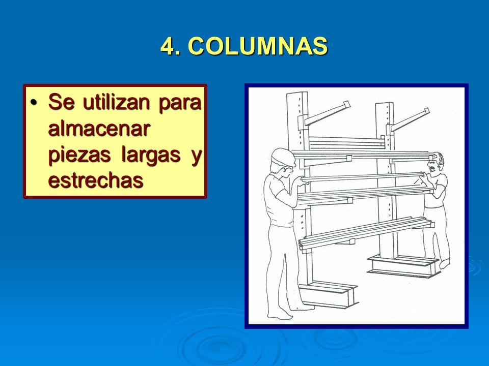 4. COLUMNAS Se utilizan para almacenar piezas largas y estrechas Se utilizan para almacenar piezas largas y estrechas