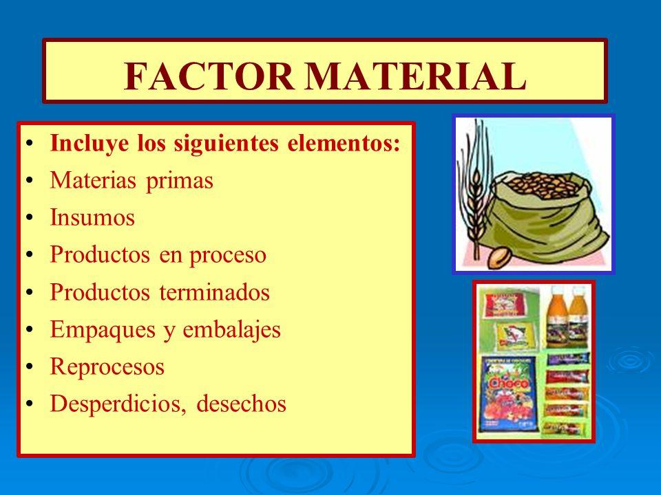 FACTOR MATERIAL Incluye los siguientes elementos: Materias primas Insumos Productos en proceso Productos terminados Empaques y embalajes Reprocesos De
