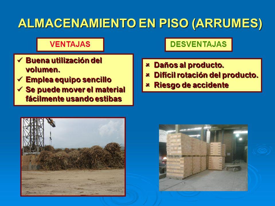 ALMACENAMIENTO EN PISO (ARRUMES) VENTAJASDESVENTAJAS Daños al producto. Daños al producto. Difícil rotación del producto. Difícil rotación del product