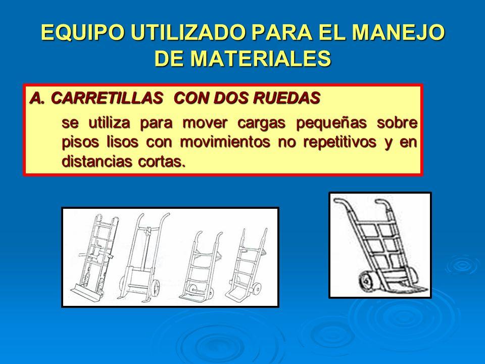 EQUIPO UTILIZADO PARA EL MANEJO DE MATERIALES A. CARRETILLAS CON DOS RUEDAS se utiliza para mover cargas pequeñas sobre pisos lisos con movimientos no
