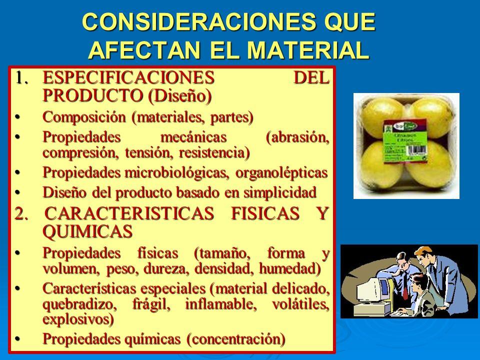 CONSIDERACIONES QUE AFECTAN EL MATERIAL 1.ESPECIFICACIONES DEL PRODUCTO (Diseño) Composición (materiales, partes)Composición (materiales, partes) Prop
