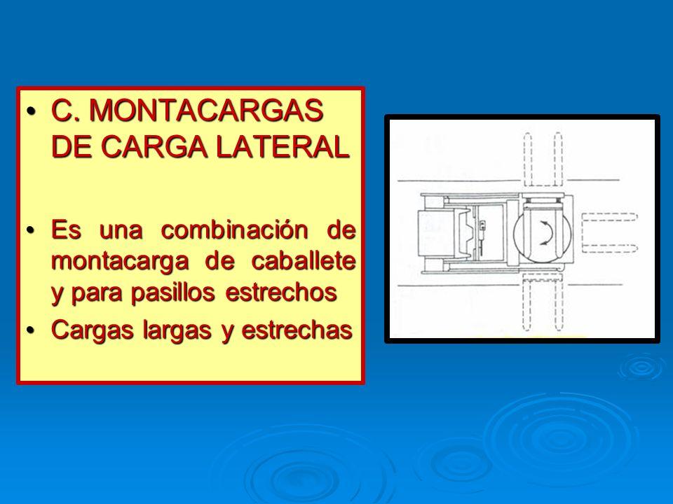 C. MONTACARGAS DE CARGA LATERAL C. MONTACARGAS DE CARGA LATERAL Es una combinación de montacarga de caballete y para pasillos estrechos Es una combina