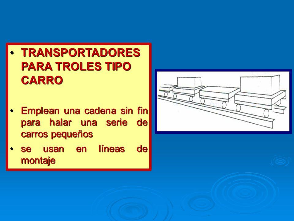 TRANSPORTADORES PARA TROLES TIPO CARRO TRANSPORTADORES PARA TROLES TIPO CARRO Emplean una cadena sin fin para halar una serie de carros pequeños Emple